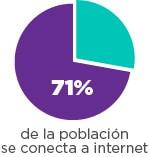 estadisticas-de-internet-en-mexico